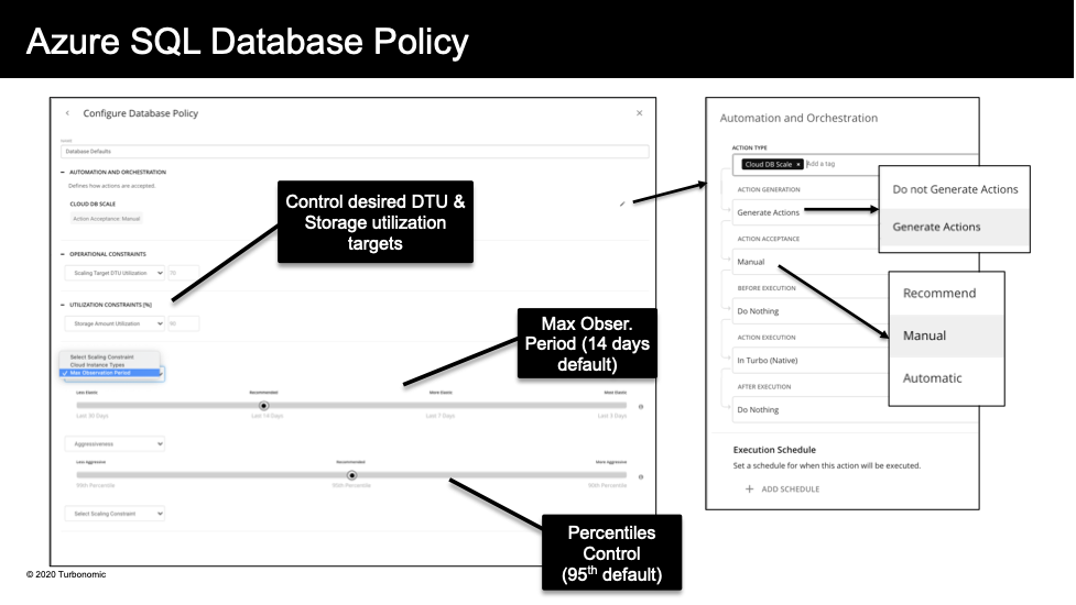 Azure SQL DB Policy