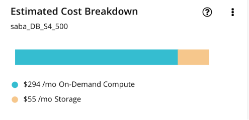 Estimated Cost Breakdown 294 55