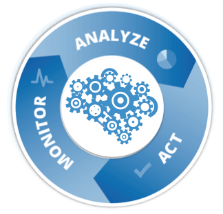 Do more with less - use VMTurbo to solve the Intelligent Workload Management Problem