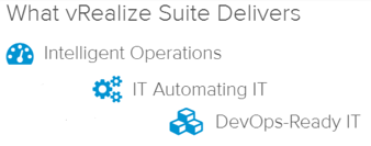 what vRealize suite delivers