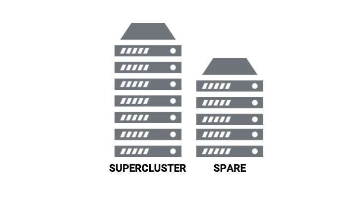 supercluster-plus-spare
