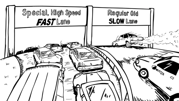 storage latency fast and slow lanes